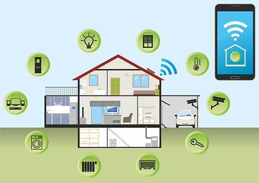 Professional Smart Home Security System Installation